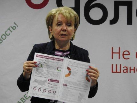 В «Яблоке» сообщили обответственности Владимира Путина заотстранение отОлимпиады